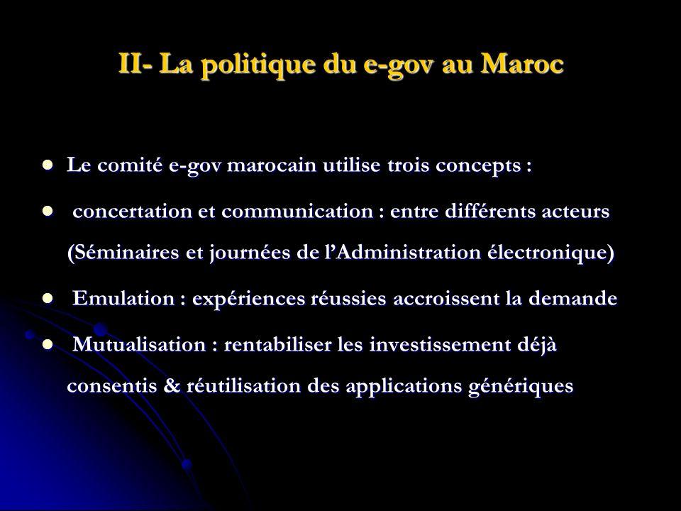 II- La politique du e-gov au Maroc