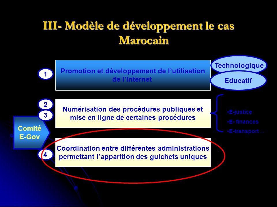 III- Modèle de développement le cas Marocain