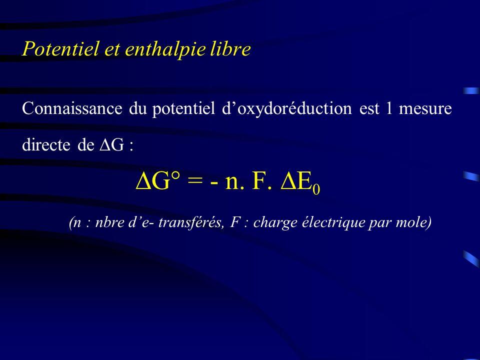 (n : nbre d'e- transférés, F : charge électrique par mole)
