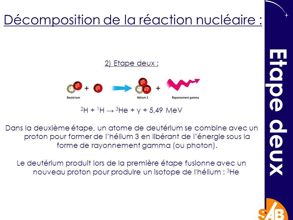 Décomposition de la réaction nucléaire :