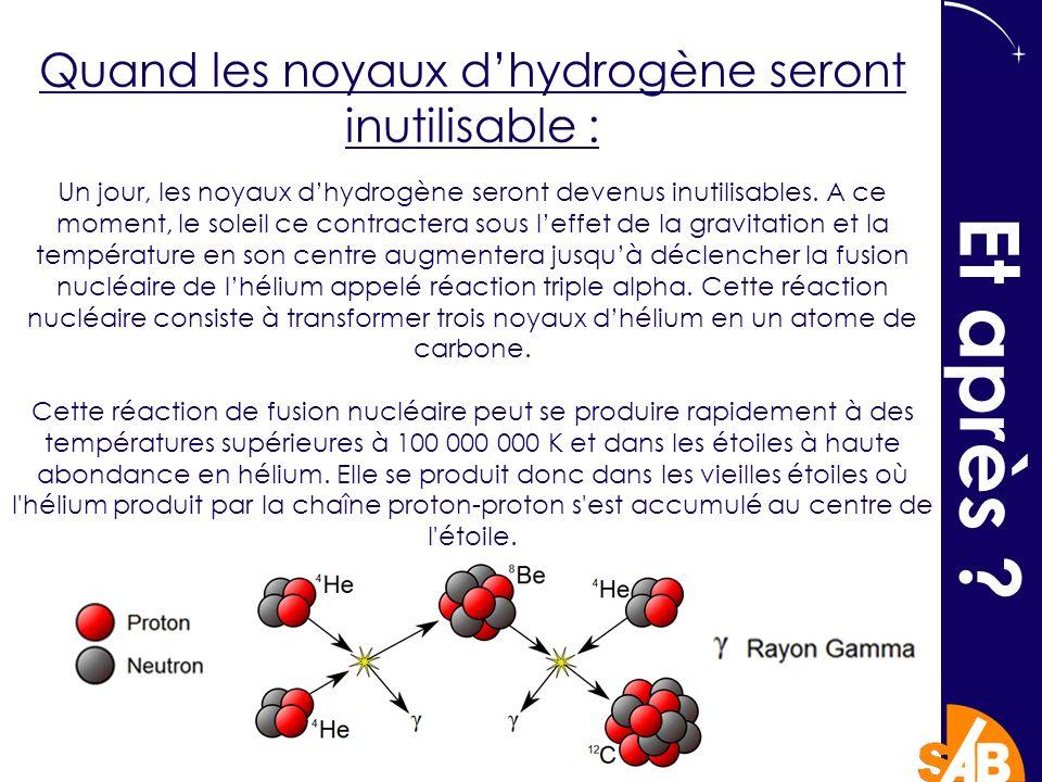 Quand les noyaux d'hydrogène seront inutilisable :