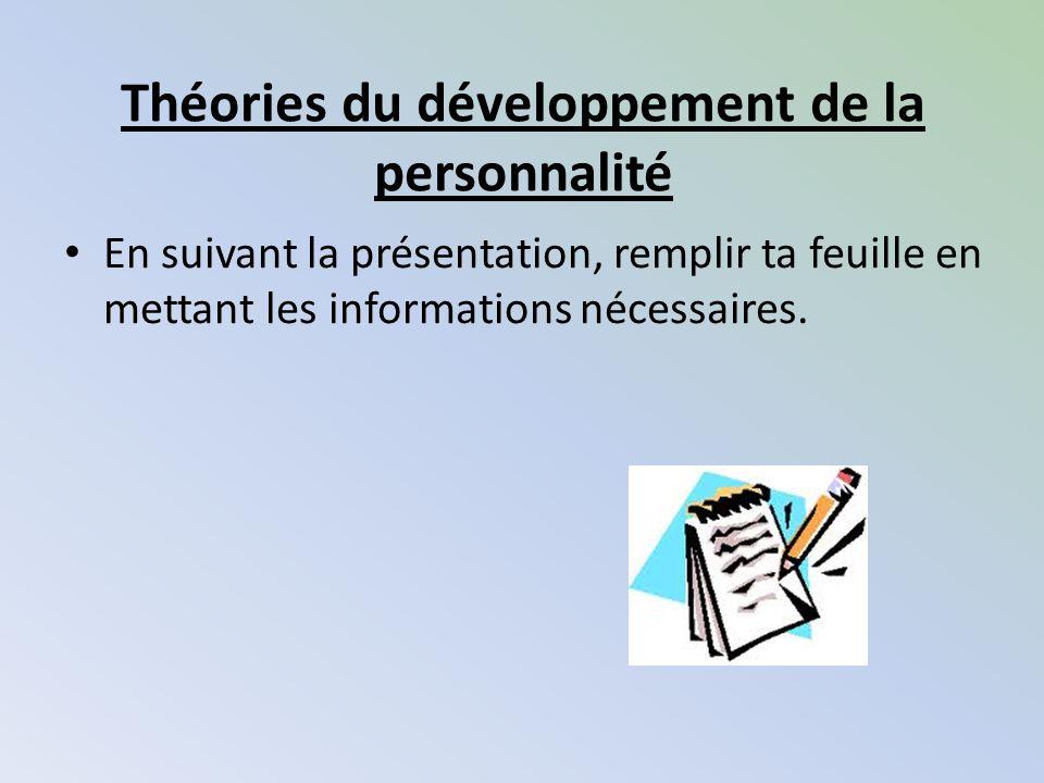 Théories du développement de la personnalité