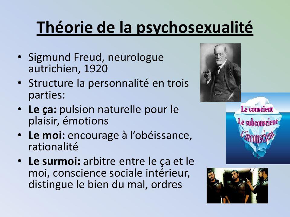 Théorie de la psychosexualité