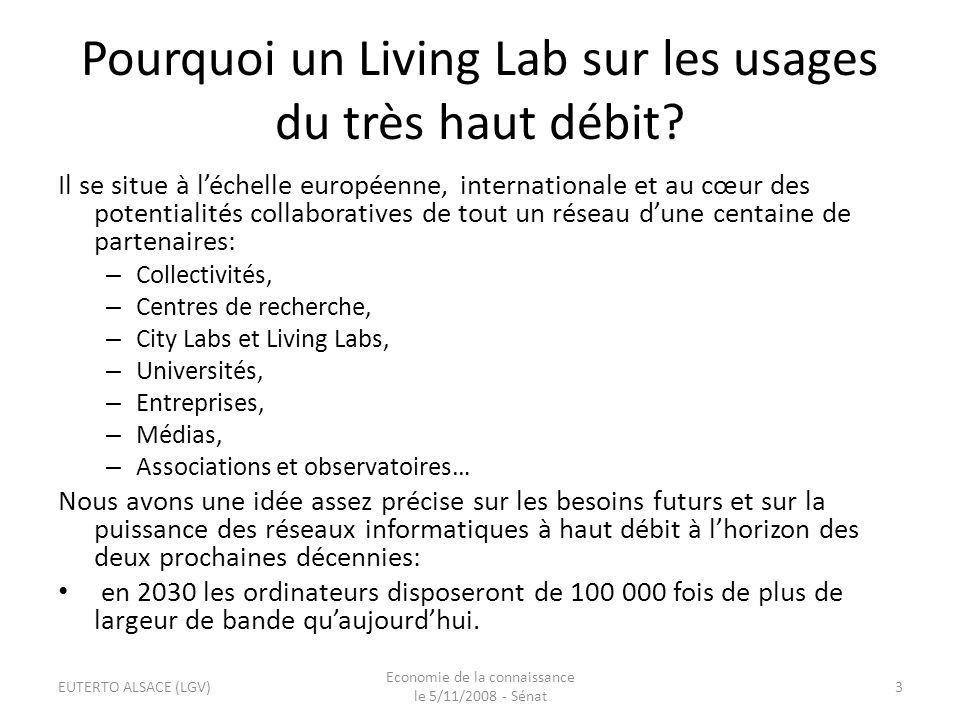 Pourquoi un Living Lab sur les usages du très haut débit