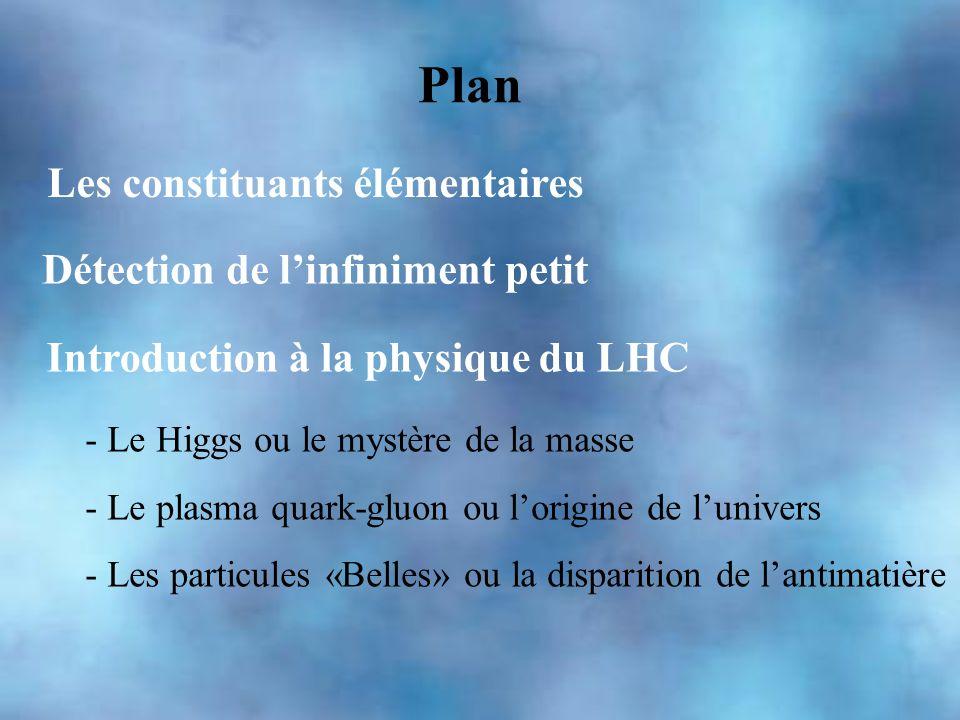 Plan Les constituants élémentaires Détection de l'infiniment petit