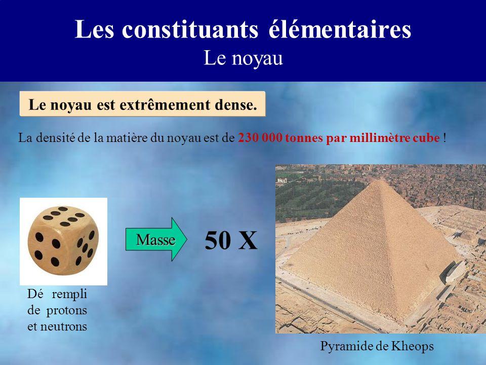 Les constituants élémentaires Le noyau est extrêmement dense.