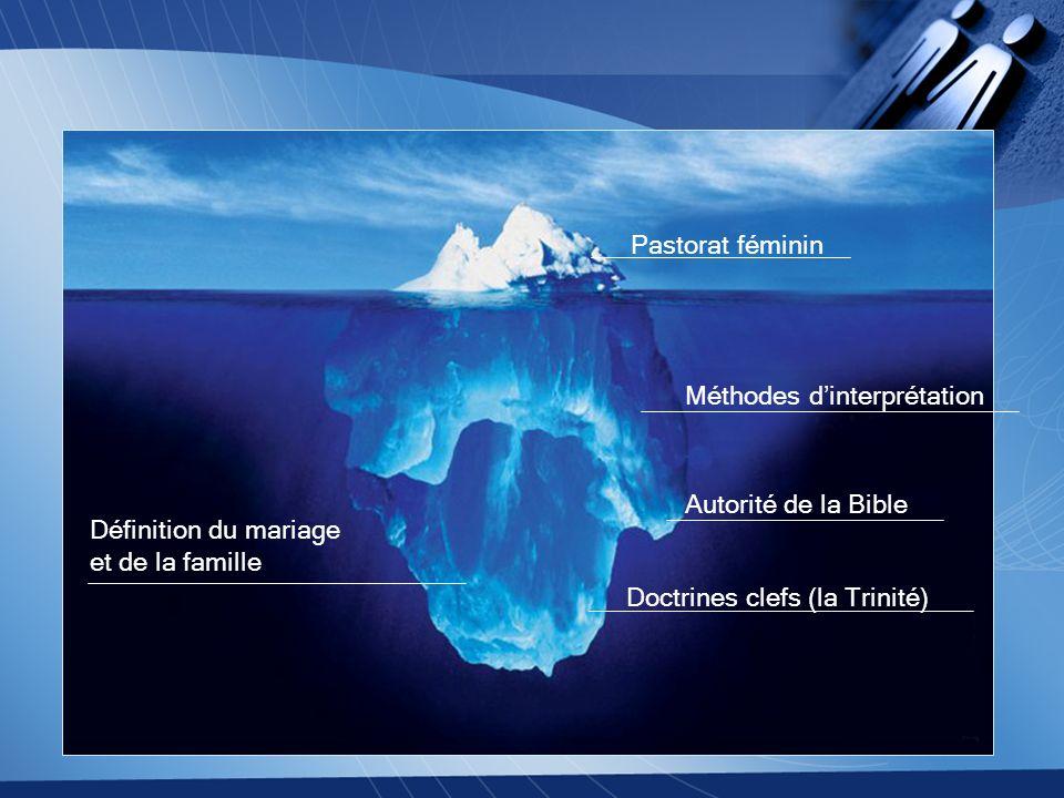 Pastorat féminin Méthodes d'interprétation. Autorité de la Bible. Définition du mariage et de la famille.