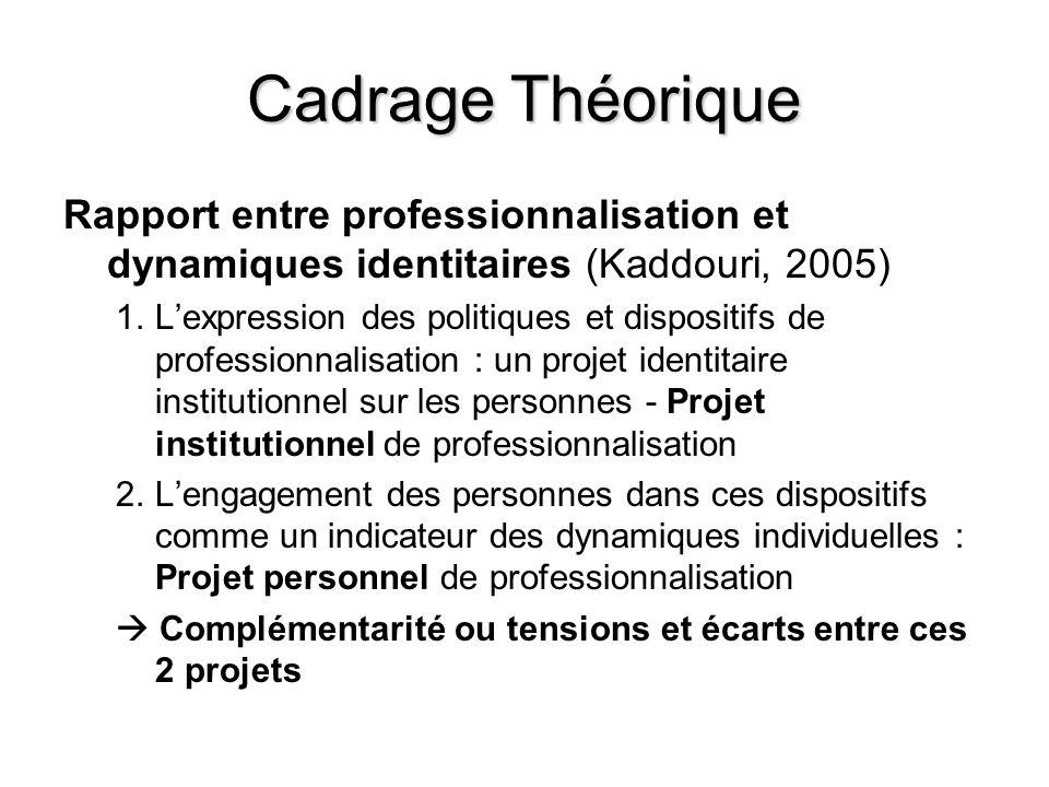 Cadrage Théorique Rapport entre professionnalisation et dynamiques identitaires (Kaddouri, 2005)