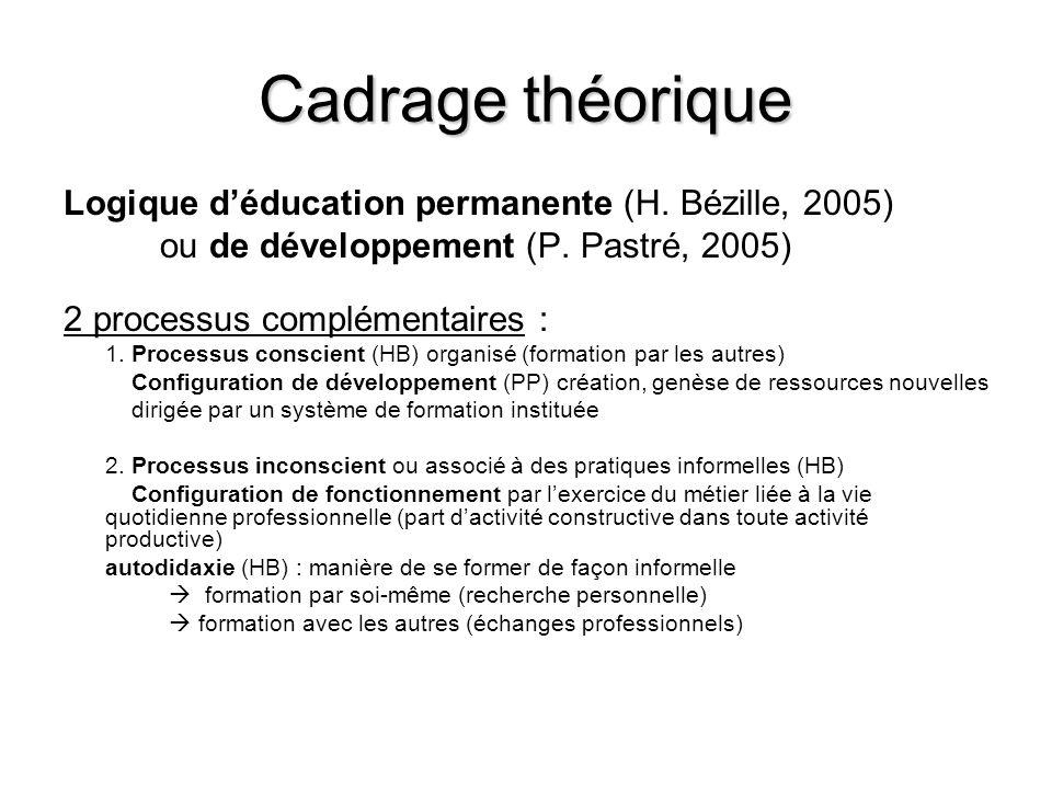 Cadrage théorique Logique d'éducation permanente (H. Bézille, 2005)
