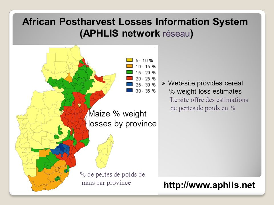 African Postharvest Losses Information System