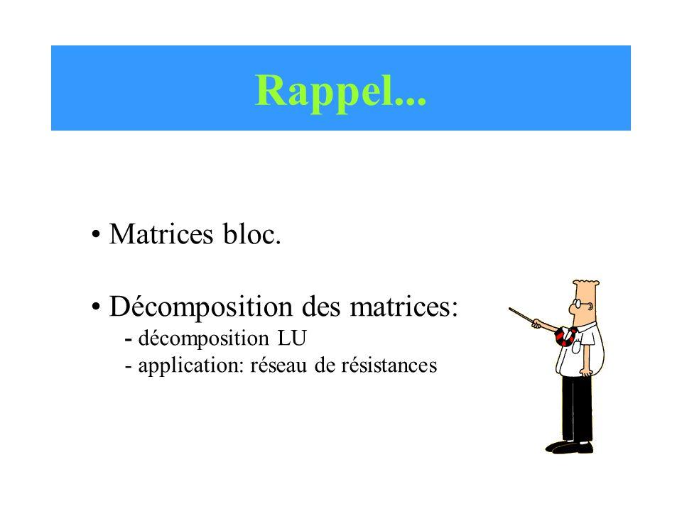 Rappel... Matrices bloc. Décomposition des matrices: