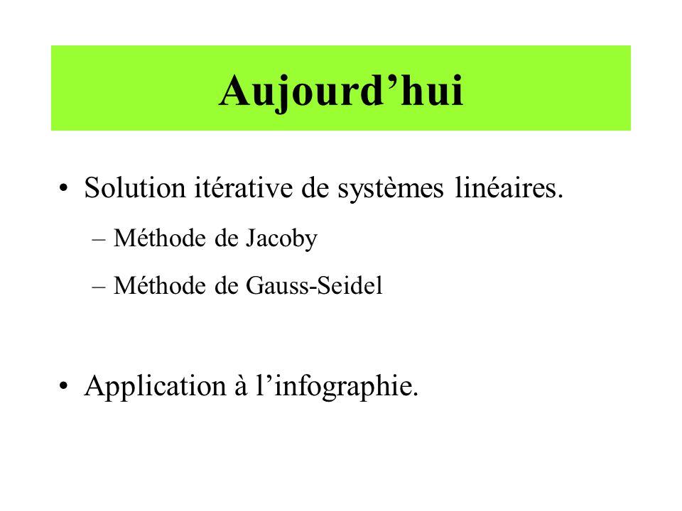 Aujourd'hui Solution itérative de systèmes linéaires.
