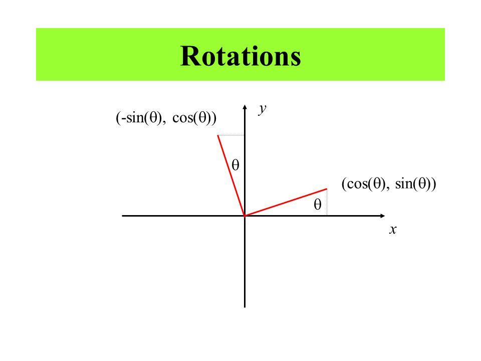 Rotations y (-sin(q), cos(q)) q (cos(q), sin(q)) q x