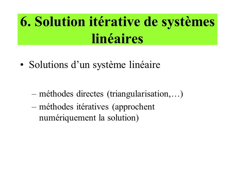 6. Solution itérative de systèmes linéaires