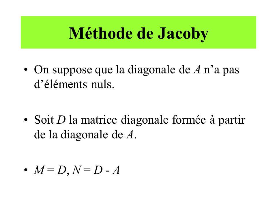 Méthode de Jacoby On suppose que la diagonale de A n'a pas d'éléments nuls. Soit D la matrice diagonale formée à partir de la diagonale de A.