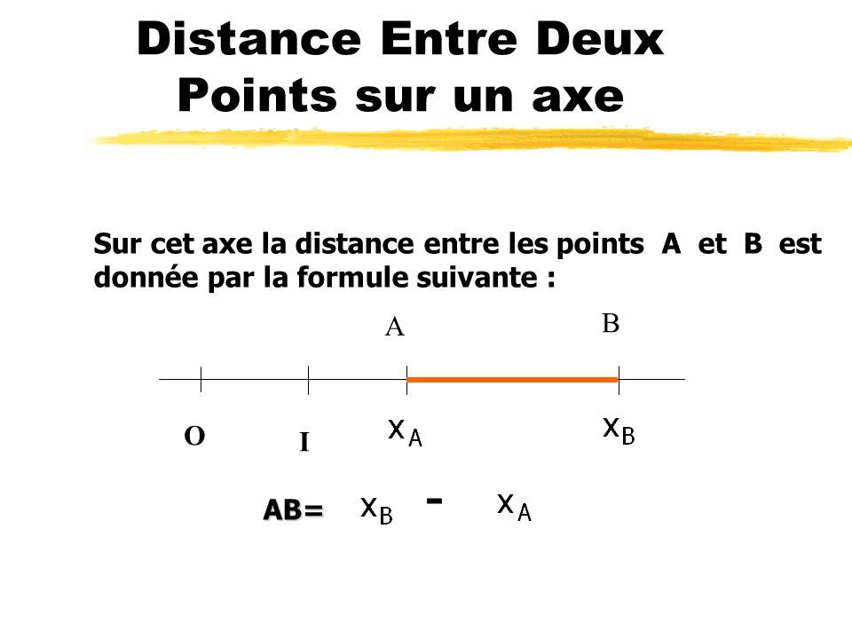 Distance Entre Deux Points sur un axe