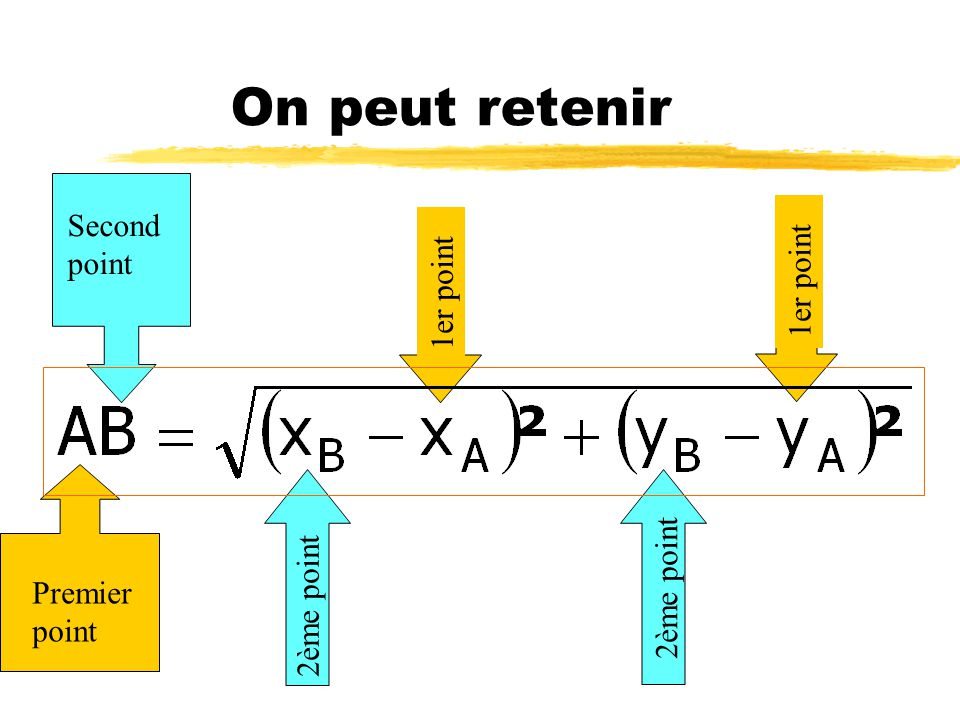 On peut retenir Second point 1er point 1er point 2ème point 2ème point