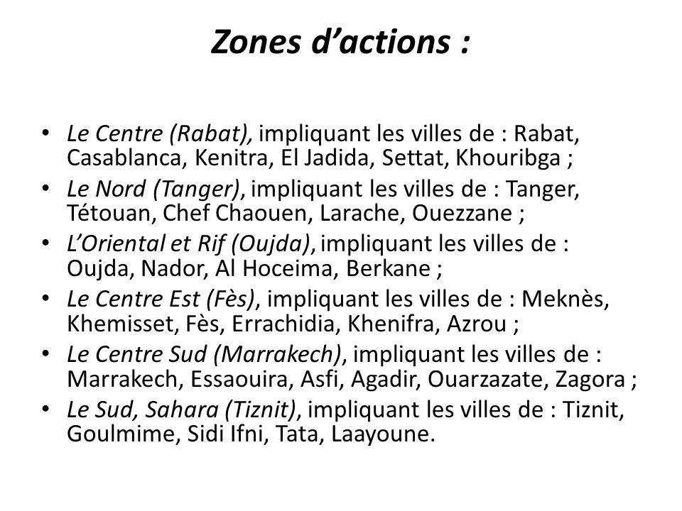 Zones d'actions : Le Centre (Rabat), impliquant les villes de : Rabat, Casablanca, Kenitra, El Jadida, Settat, Khouribga ;