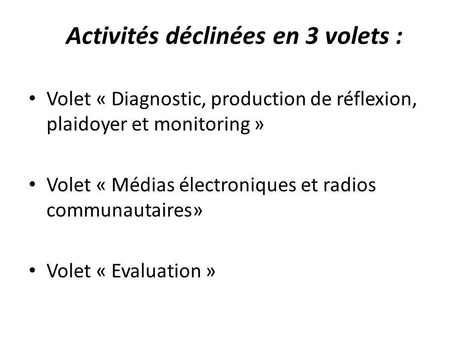 Activités déclinées en 3 volets :