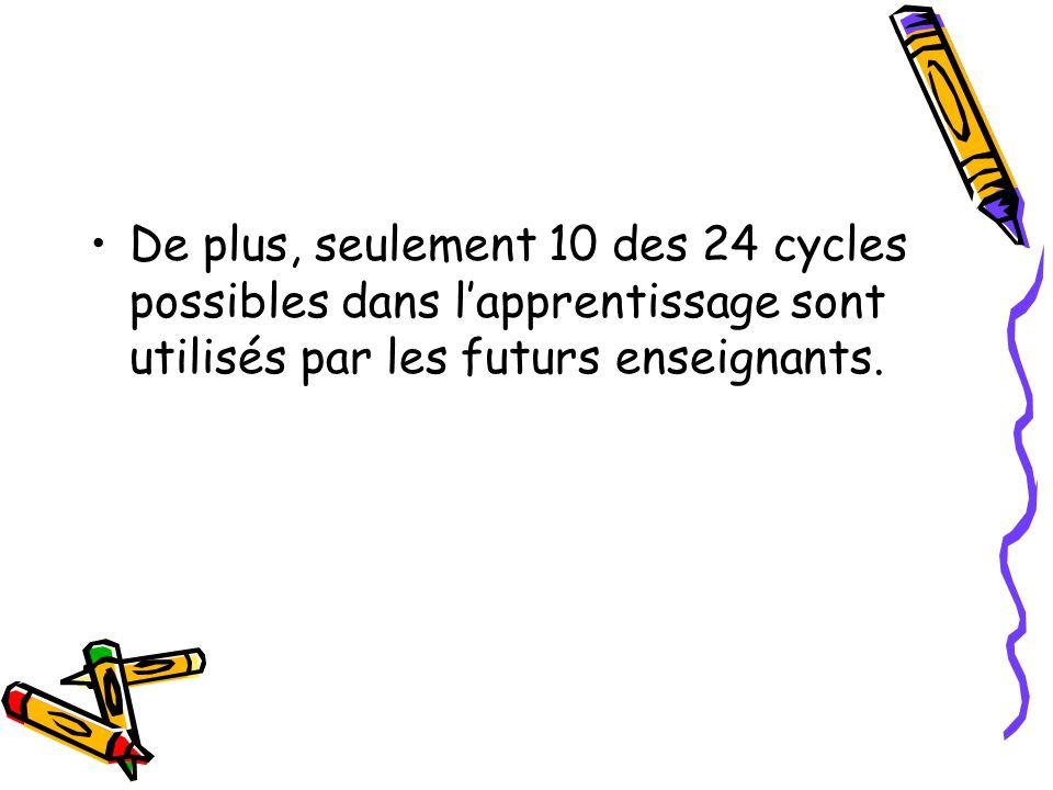 De plus, seulement 10 des 24 cycles possibles dans l'apprentissage sont utilisés par les futurs enseignants.