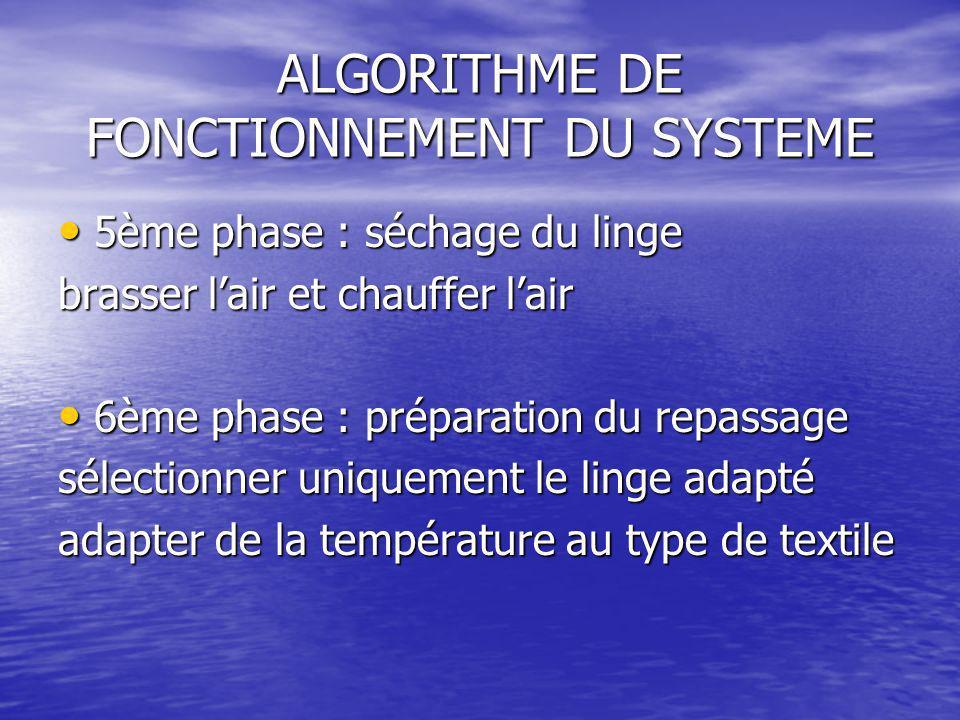 ALGORITHME DE FONCTIONNEMENT DU SYSTEME