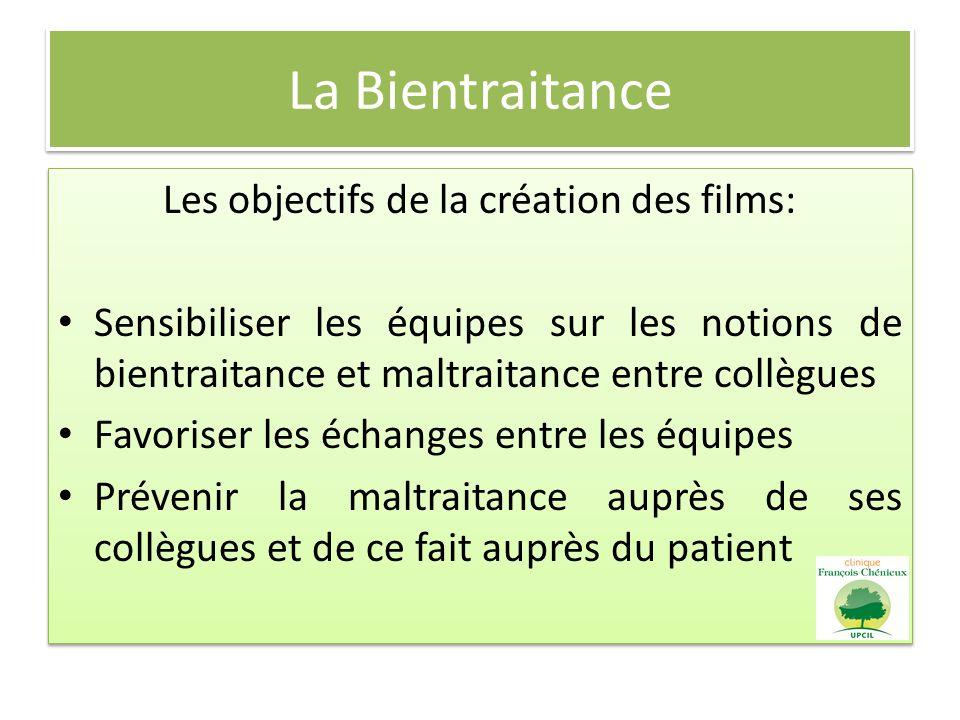 Les objectifs de la création des films: