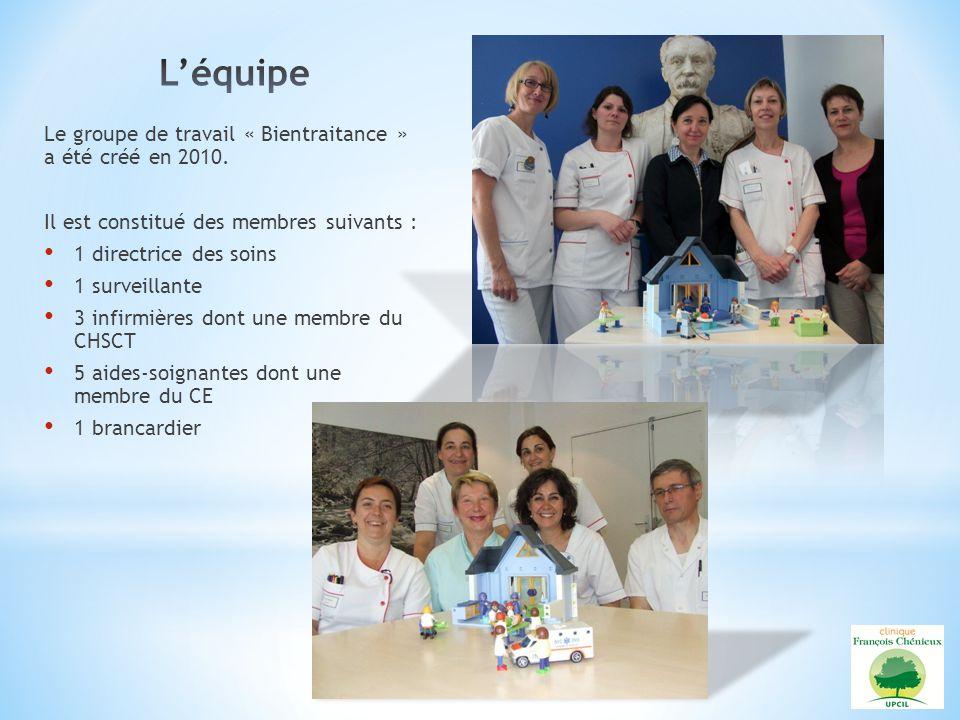 L'équipe Le groupe de travail « Bientraitance » a été créé en 2010.