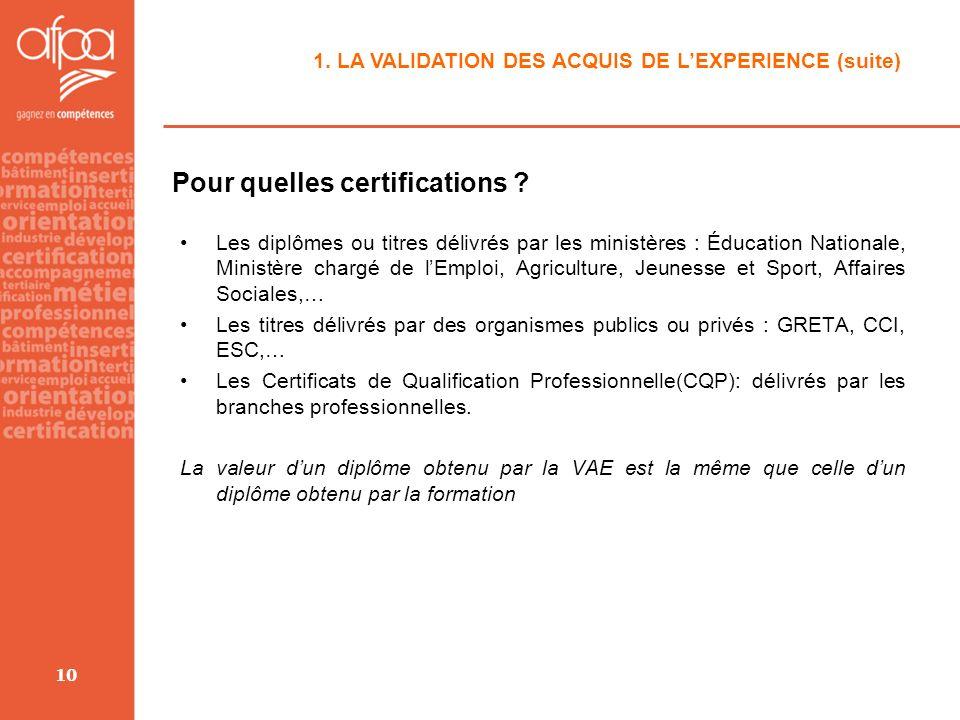 Pour quelles certifications