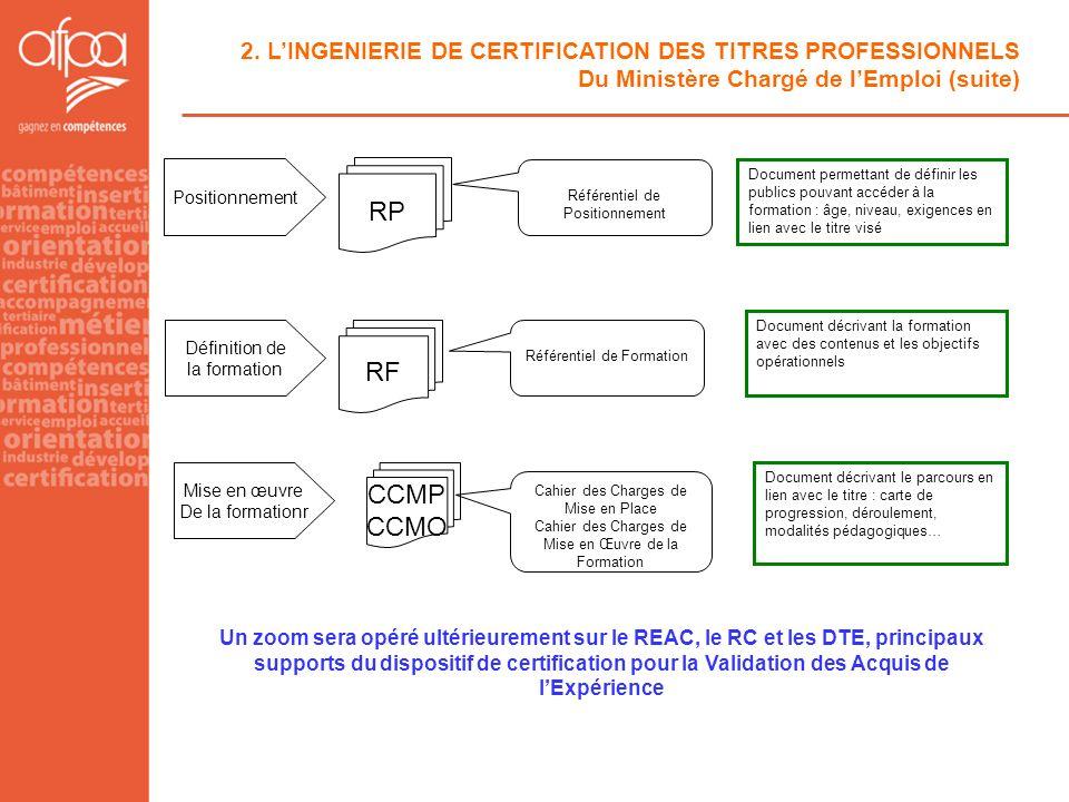 2. L'INGENIERIE DE CERTIFICATION DES TITRES PROFESSIONNELS