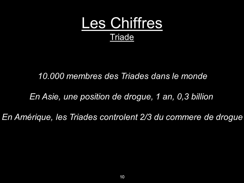 Les Chiffres Triade 10.000 membres des Triades dans le monde