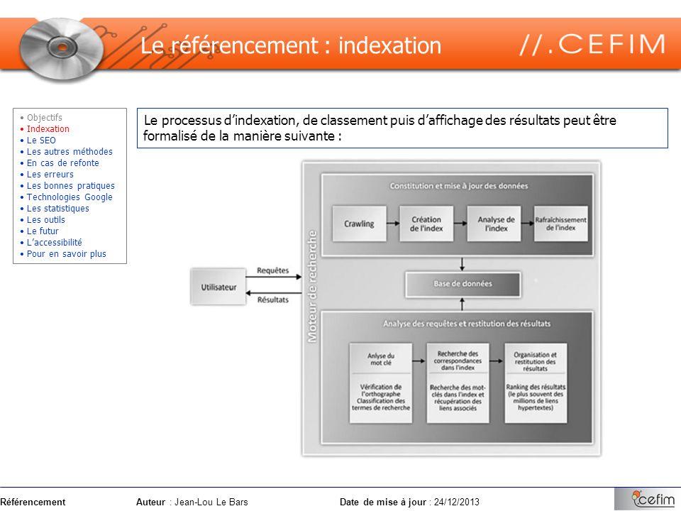 Le référencement : indexation
