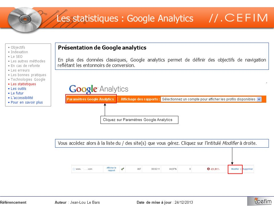 Les statistiques : Google Analytics