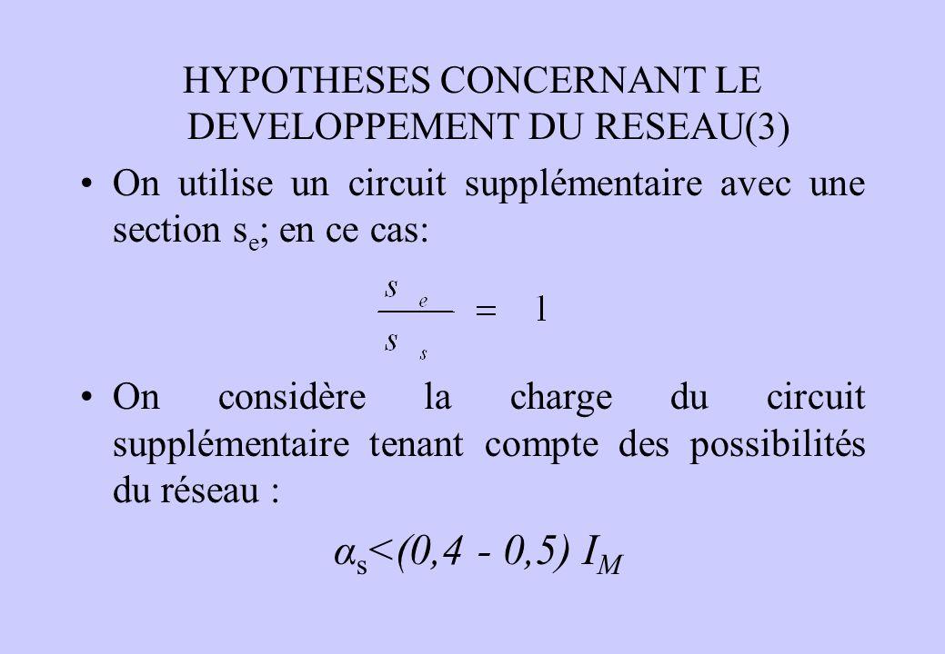 HYPOTHESES CONCERNANT LE DEVELOPPEMENT DU RESEAU(3)