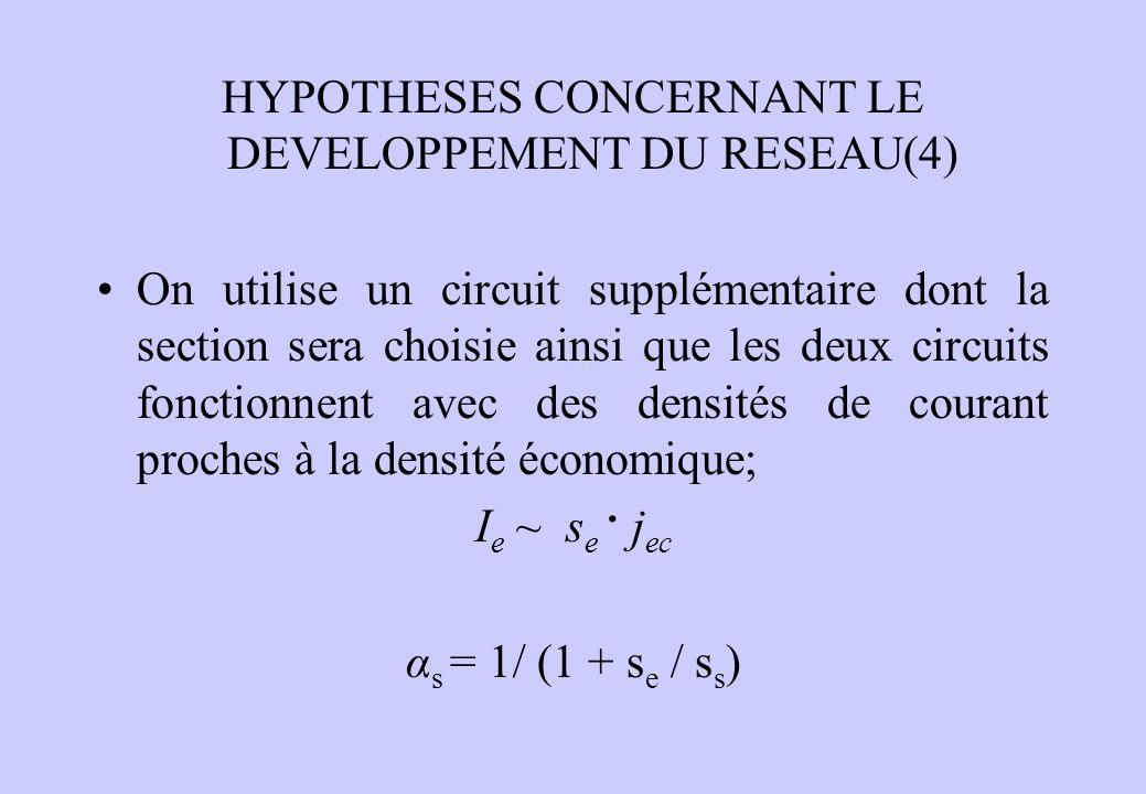 HYPOTHESES CONCERNANT LE DEVELOPPEMENT DU RESEAU(4)