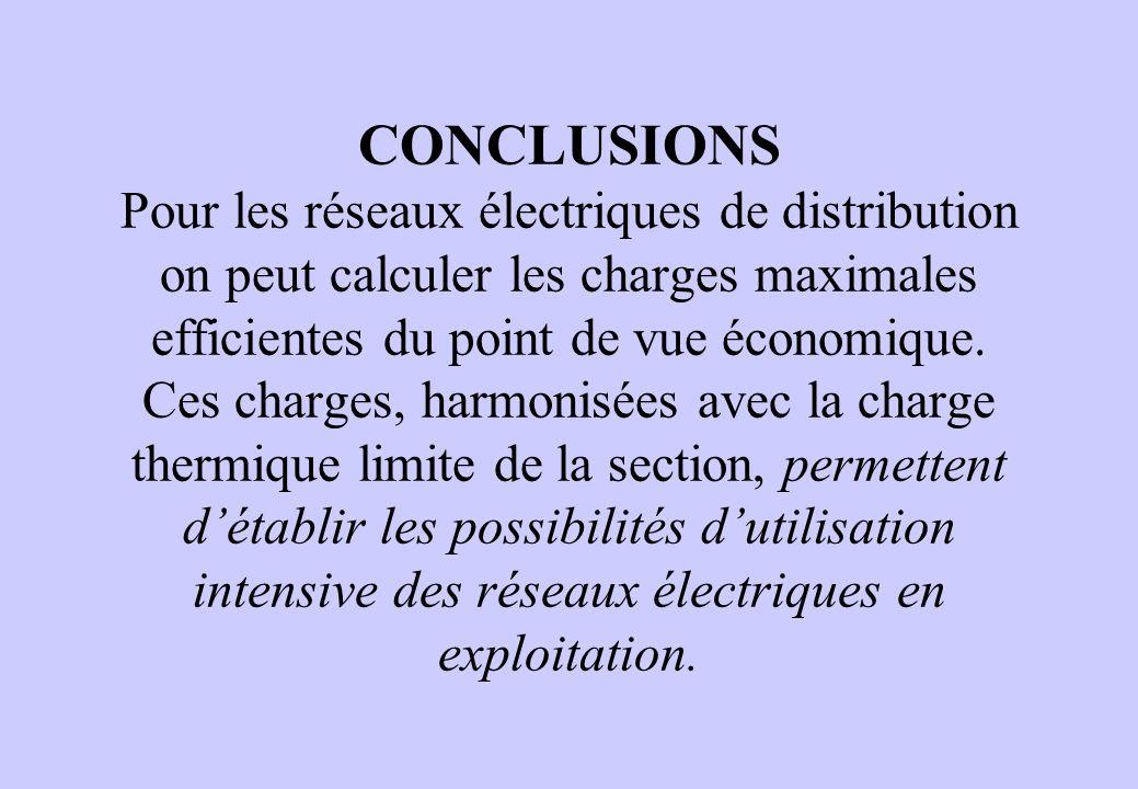 CONCLUSIONS Pour les réseaux électriques de distribution on peut calculer les charges maximales efficientes du point de vue économique.