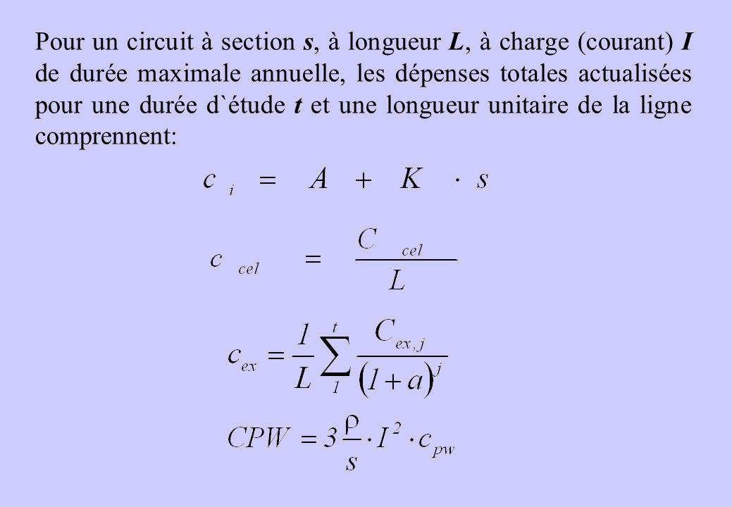 Pour un circuit à section s, à longueur L, à charge (courant) I de durée maximale annuelle, les dépenses totales actualisées pour une durée d`étude t et une longueur unitaire de la ligne comprennent:
