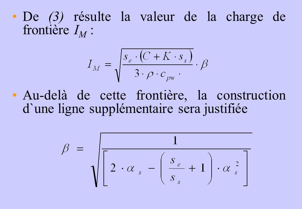 De (3) résulte la valeur de la charge de frontière IM :