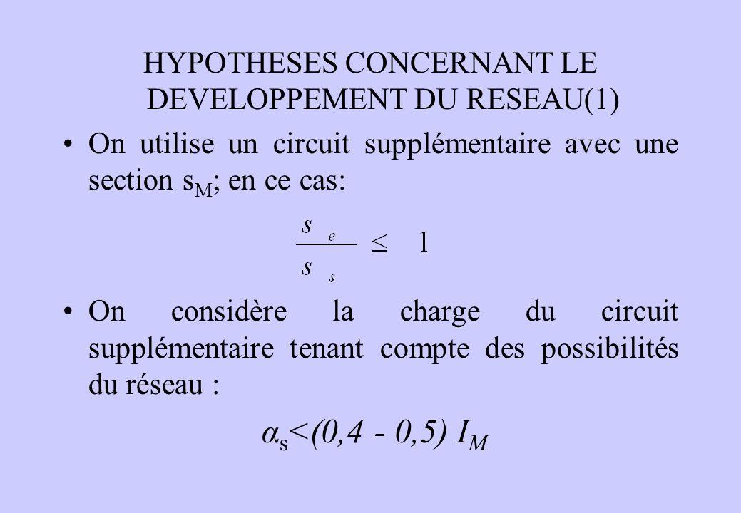 HYPOTHESES CONCERNANT LE DEVELOPPEMENT DU RESEAU(1)