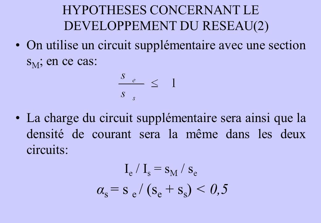 HYPOTHESES CONCERNANT LE DEVELOPPEMENT DU RESEAU(2)
