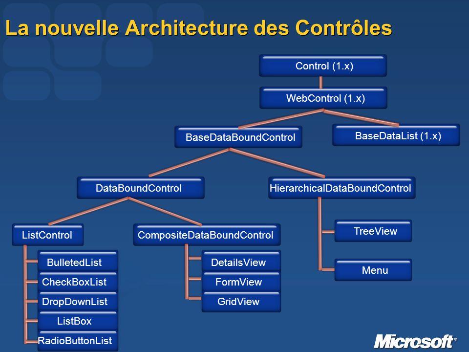 La nouvelle Architecture des Contrôles