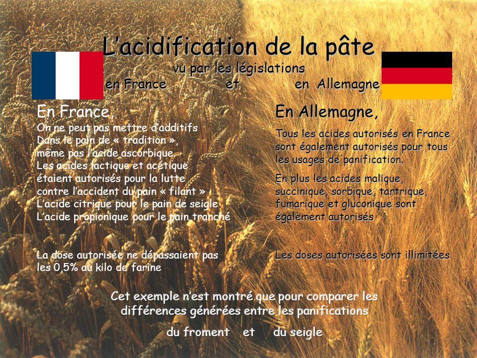 L'acidification de la pâte vu par les législations en France et en Allemagne