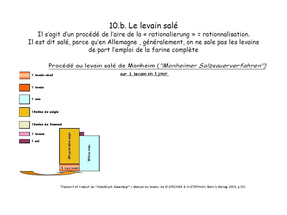 10.b. Le levain salé Il s'agit d'un procédé de l'aire de la « rationalierung » = rationnalisation.