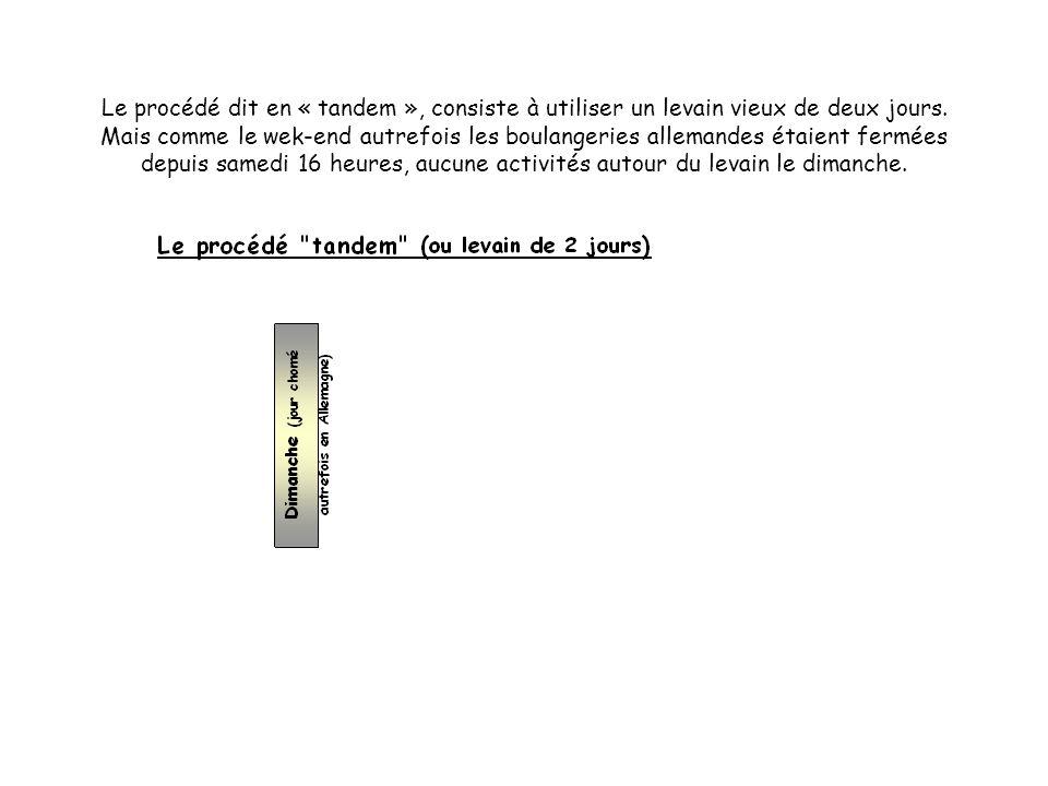 Le procédé dit en « tandem », consiste à utiliser un levain vieux de deux jours.