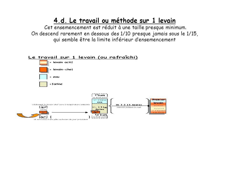 4.d. Le travail ou méthode sur 1 levain Cet ensemencement est réduit à une taille presque minimum.