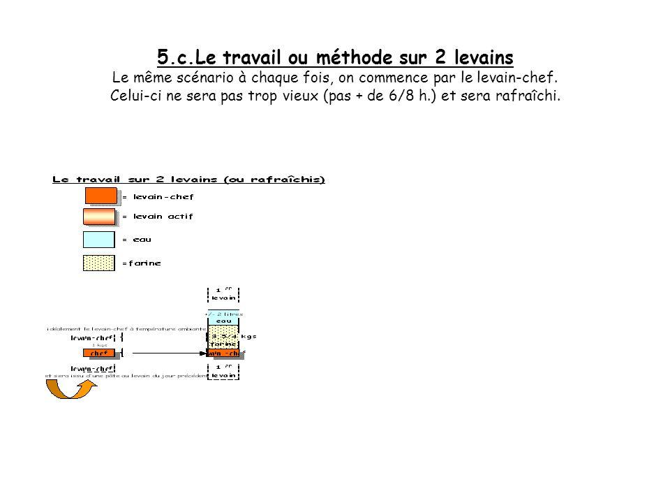 5.c.Le travail ou méthode sur 2 levains Le même scénario à chaque fois, on commence par le levain-chef.