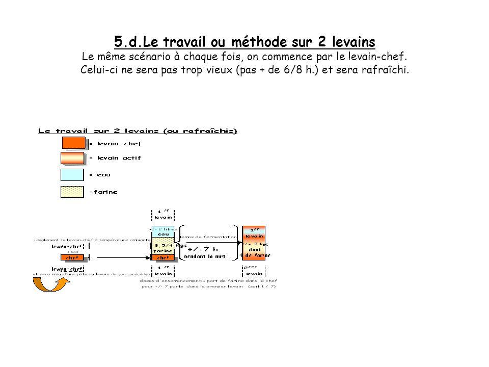 5.d.Le travail ou méthode sur 2 levains Le même scénario à chaque fois, on commence par le levain-chef.
