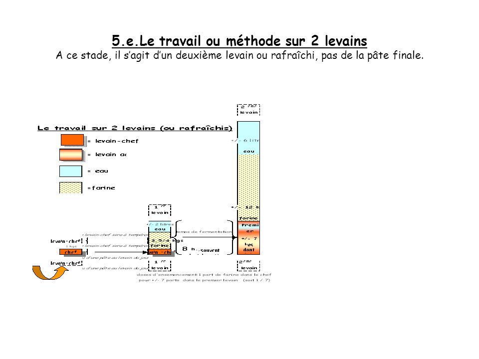 5.e.Le travail ou méthode sur 2 levains A ce stade, il s'agit d'un deuxième levain ou rafraîchi, pas de la pâte finale.