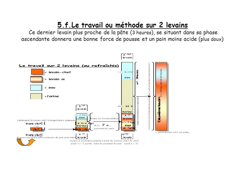 5.f.Le travail ou méthode sur 2 levains Ce dernier levain plus proche de la pâte (3 heures), se situant dans sa phase ascendante donnera une bonne force de pousse et un pain moins acide (plus doux)