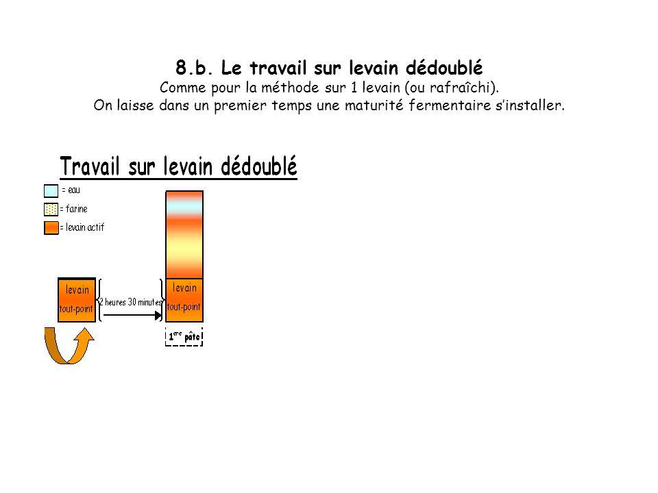 8.b. Le travail sur levain dédoublé Comme pour la méthode sur 1 levain (ou rafraîchi).