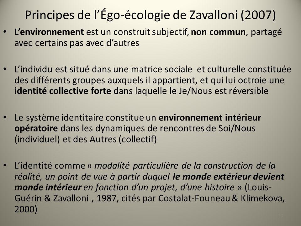 Principes de l'Égo-écologie de Zavalloni (2007)